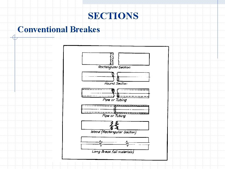 SECTIONS Conventional Breakes