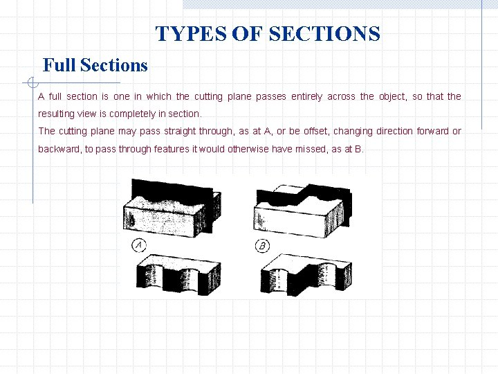 TYPES OF SECTIONS Full Sections A full section is one in which the cutting