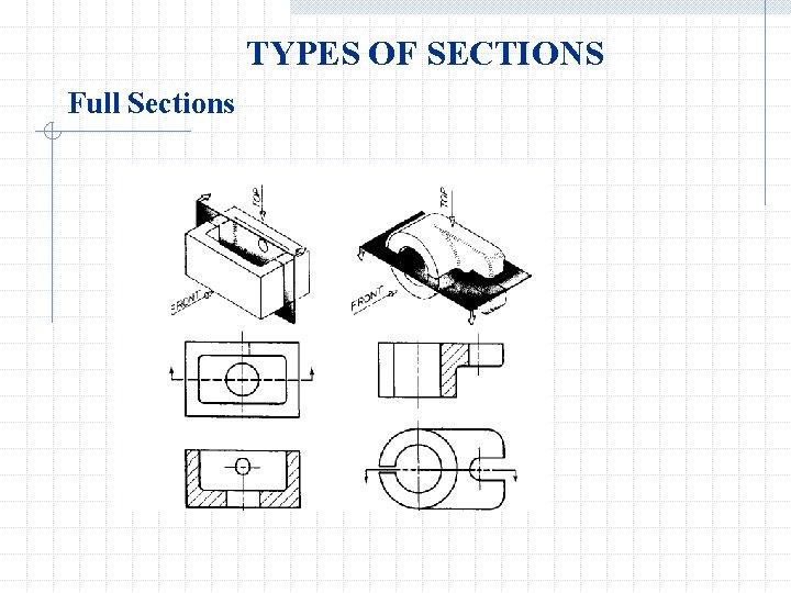 TYPES OF SECTIONS Full Sections