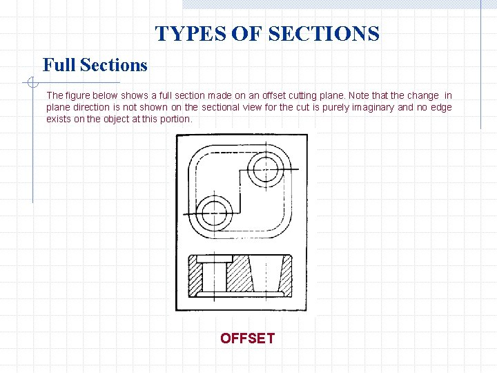 TYPES OF SECTIONS Full Sections The figure below shows a full section made on