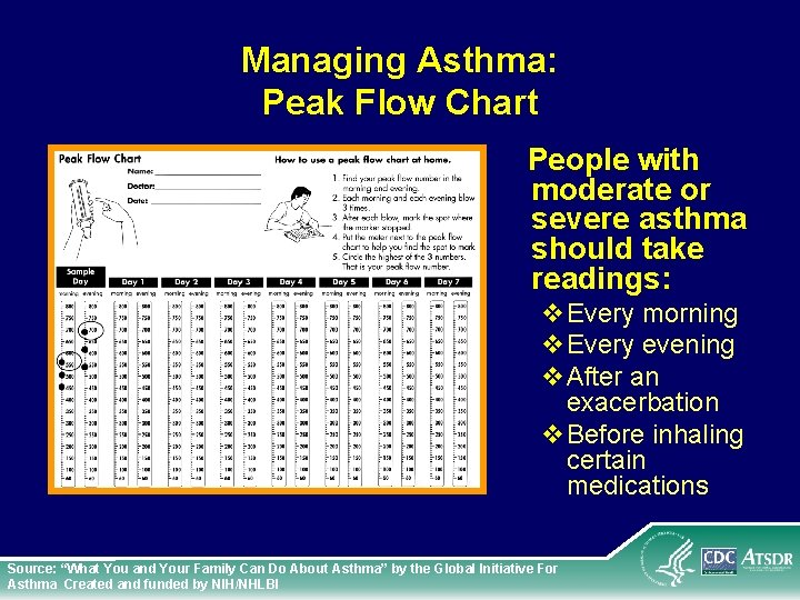 Managing Asthma: Peak Flow Chart People with moderate or severe asthma should take readings: