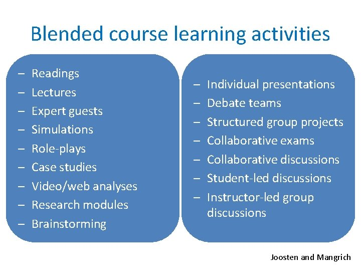 Blended course learning activities – – – – – Readings Lectures Expert guests Simulations