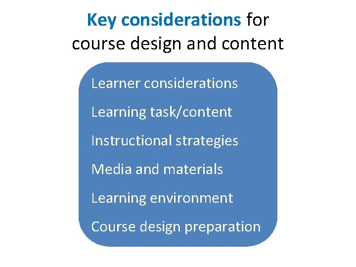 Key considerations for course design and content Learner considerations Learning task/content Instructional strategies Media
