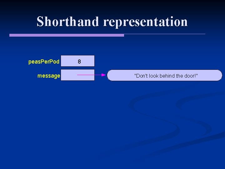 """Shorthand representation peas. Per. Pod message 8 """"Don't look behind the door!"""""""