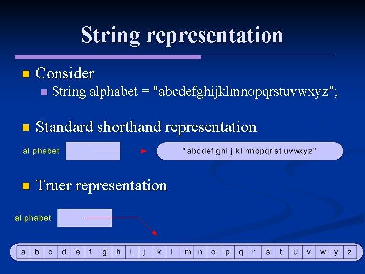 "String representation n Consider n String alphabet = ""abcdefghijklmnopqrstuvwxyz""; n Standard shorthand representation n"