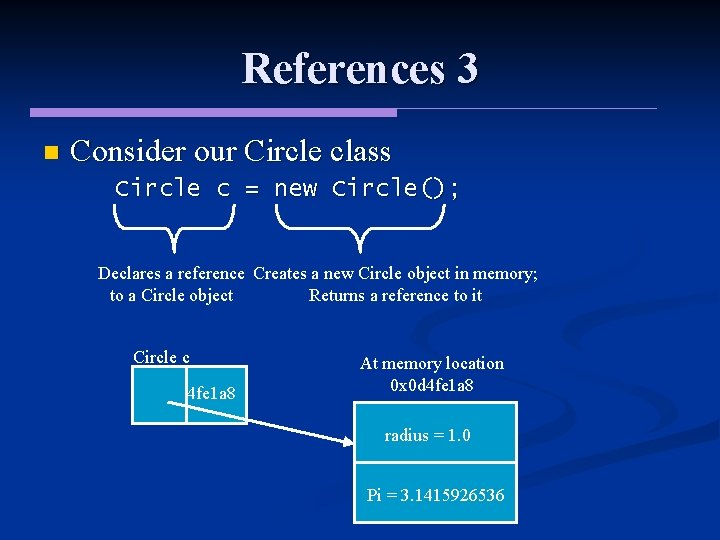 References 3 n Consider our Circle class Circle c = new Circle(); Declares a