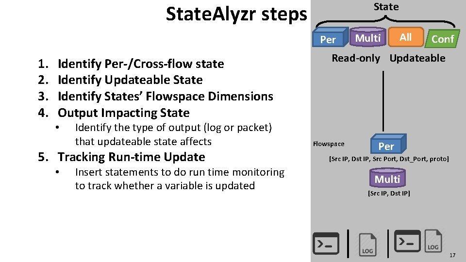 State. Alyzr steps Per 1. 2. 3. 4. Identify Per-/Cross-flow state Identify Updateable State