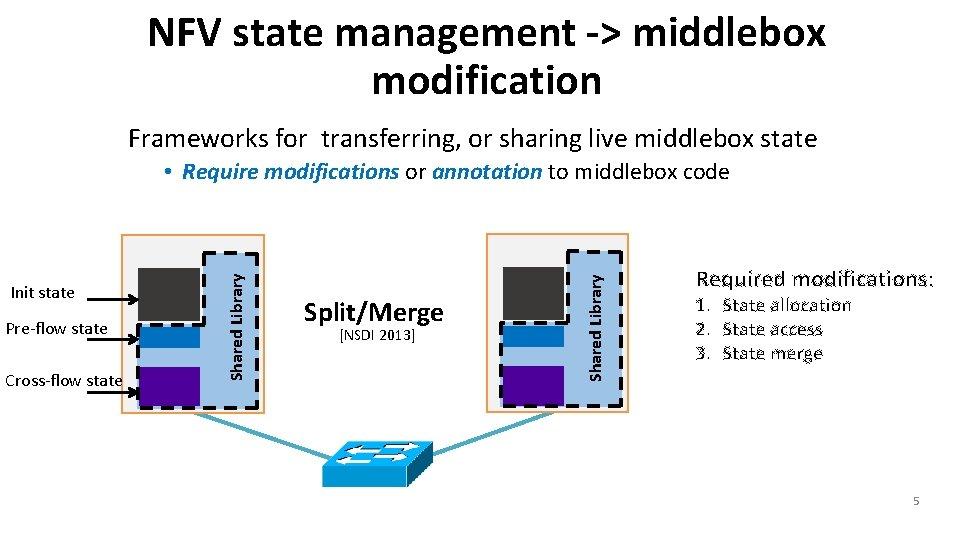 NFV state management -> middlebox modification Frameworks for transferring, or sharing live middlebox state