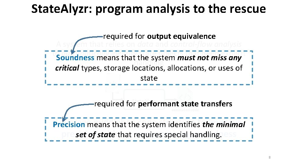 State. Alyzr: program analysis to the rescue required for output equivalence A system that