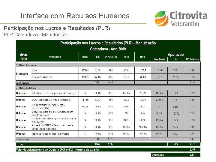 Interface com Recursos Humanos Participação nos Lucros e Resultados (PLR) PLR Catanduva - Manutenção