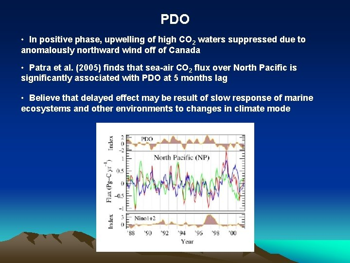 PDO • In positive phase, upwelling of high CO 2 waters suppressed due to