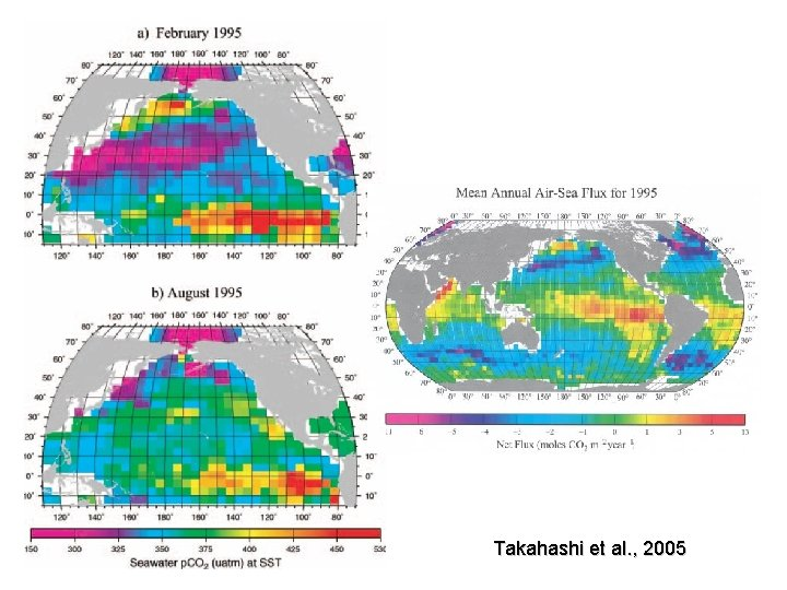 Takahashi et al. , 2005