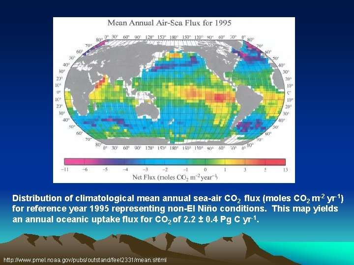 Distribution of climatological mean annual sea air CO 2 flux (moles CO 2 m