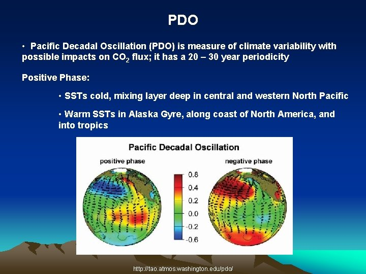 PDO • Pacific Decadal Oscillation (PDO) is measure of climate variability with possible impacts