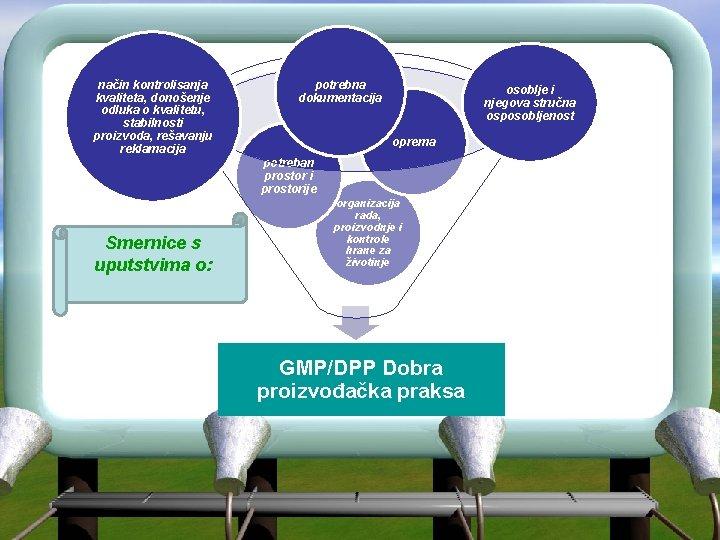 način kontrolisanja kvaliteta, donošenje odluka o kvalitetu, stabilnosti proizvoda, rešavanju reklamacija potrebna dokumentacija osoblje