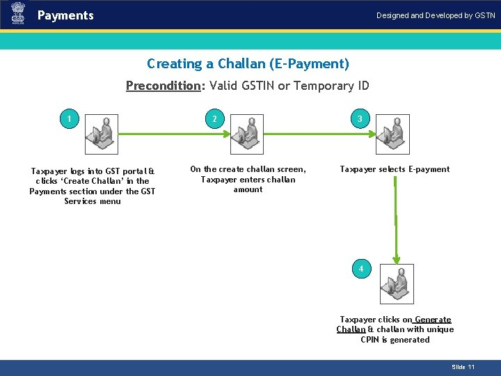 Payments Designed and Developed by GSTN Introduction Creating a Challan (E-Payment) Precondition: Valid GSTIN