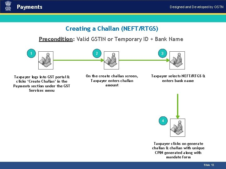 Payments Designed and Developed by GSTN Introduction Creating a Challan (NEFT/RTGS) Precondition: Valid GSTIN