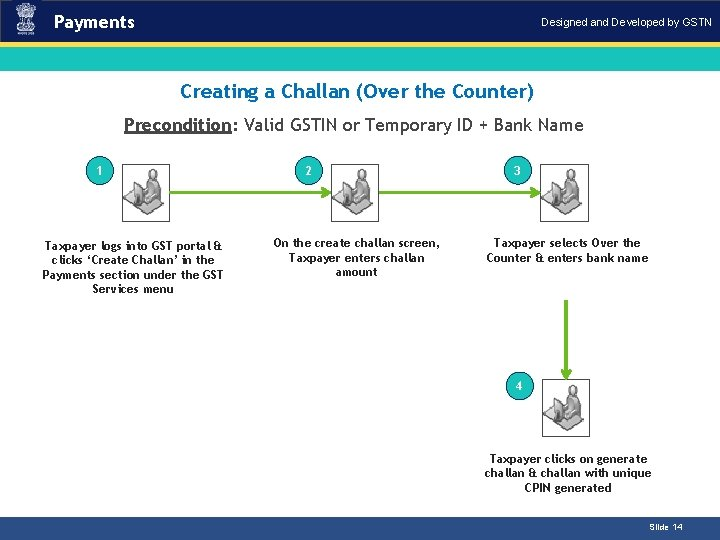 Payments Designed and Developed by GSTN Creating a Challan (Over the Counter) Introduction Precondition: