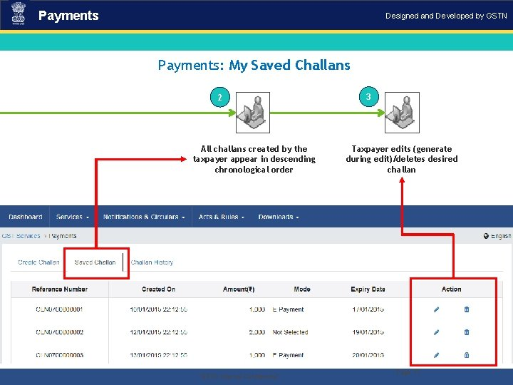 Payments Designed and Developed by GSTN Payments: My Saved Challans 2 All challans created