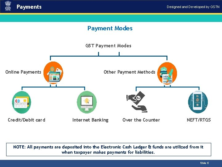 Payments Designed and Developed by GSTN Payment Modes Introduction GST Payment Modes Online Payments