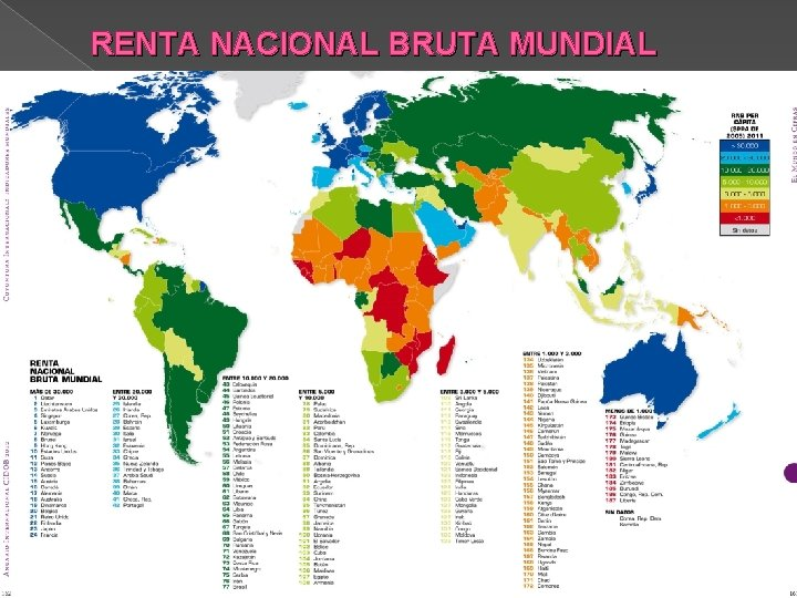 RENTA NACIONAL BRUTA MUNDIAL