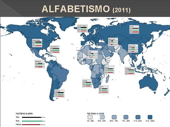 ALFABETISMO (2011)