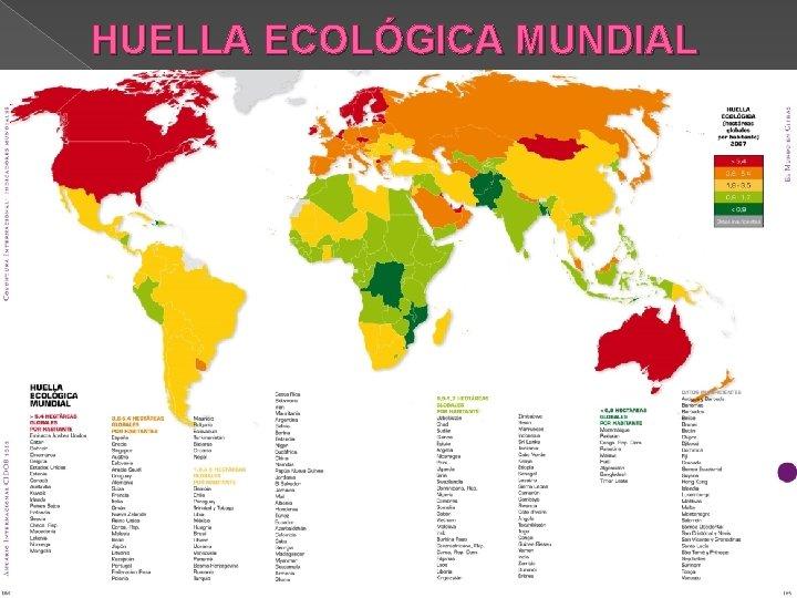 HUELLA ECOLÓGICA MUNDIAL