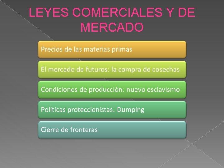 LEYES COMERCIALES Y DE MERCADO