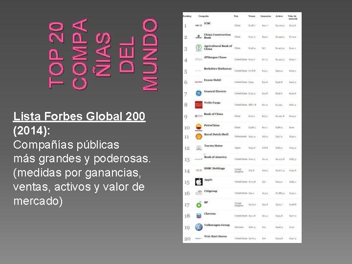TOP 20 COMPA ÑIAS DEL MUNDO Lista Forbes Global 200 (2014): Compañías públicas más