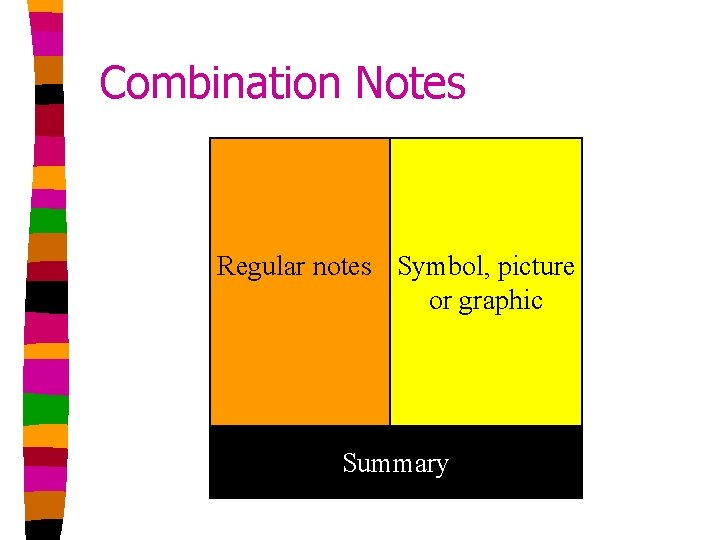 Combination Notes Regular notes Symbol, picture or graphic Summary