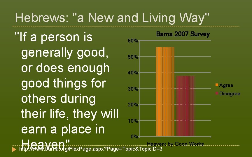 """Hebrews: """"a New and Living Way"""" """"If a person is 60% generally good, 50%"""