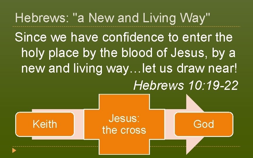 """Hebrews: """"a New and Living Way"""" Since we have confidence to enter the holy"""