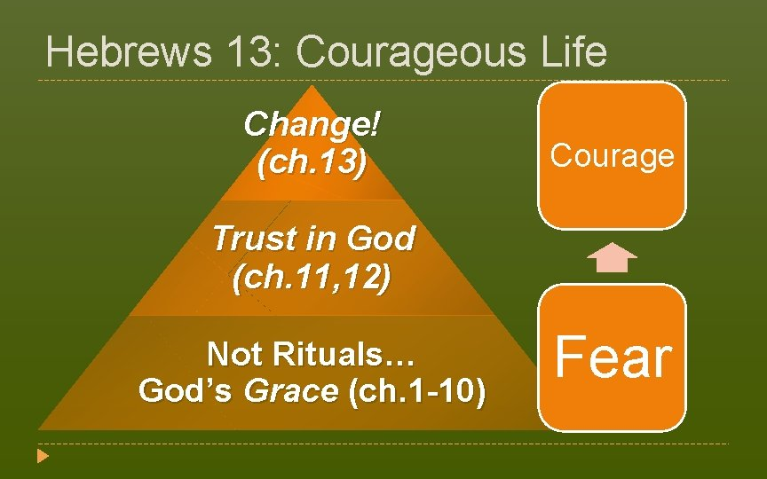 Hebrews 13: Courageous Life Change! (ch. 13) Courage Trust in God (ch. 11, 12)
