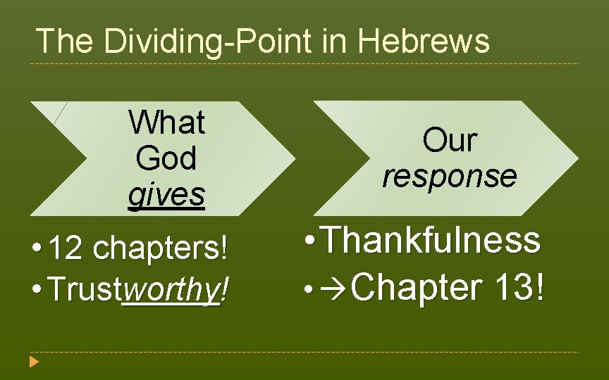 The Dividing-Point in Hebrews What God gives • 12 chapters! • Trustworthy! Our response