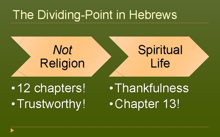 The Dividing-Point in Hebrews Not Religion • 12 chapters! • Trustworthy! Spiritual Life •