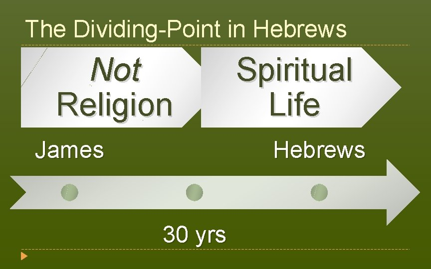 The Dividing-Point in Hebrews Not Religion James Spiritual Life Hebrews 30 yrs