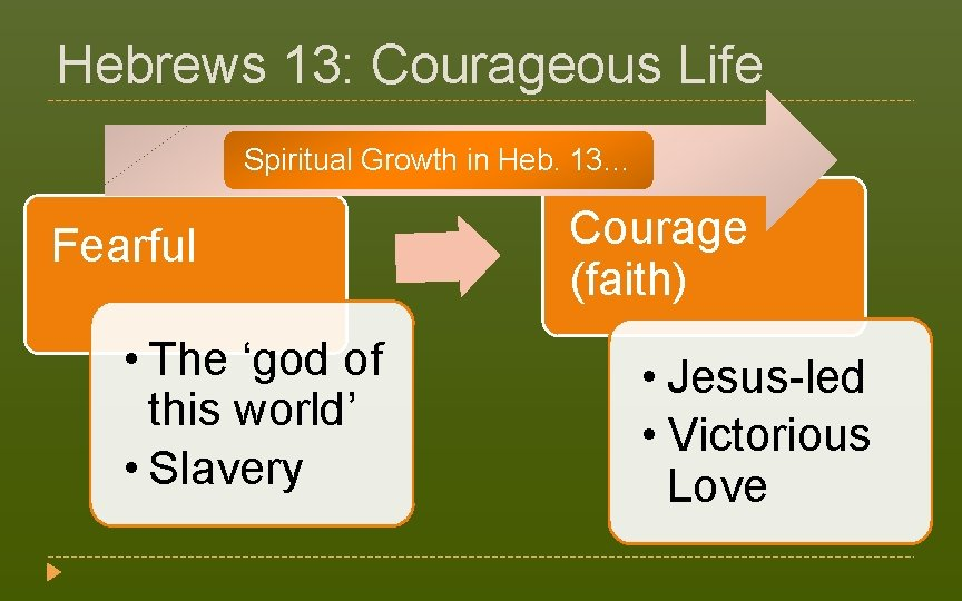 Hebrews 13: Courageous Life Spiritual Growth in Heb. 13… Fearful • The 'god of