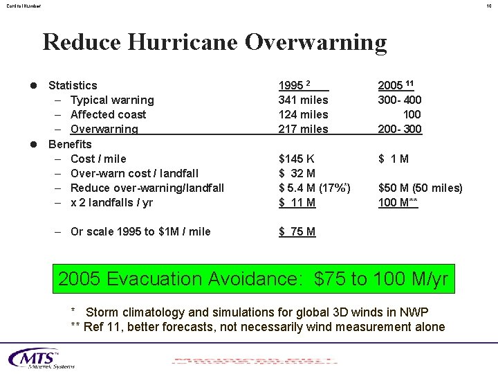 Control. Number 10 Reduce Hurricane Overwarning l Statistics – Typical warning – Affected coast