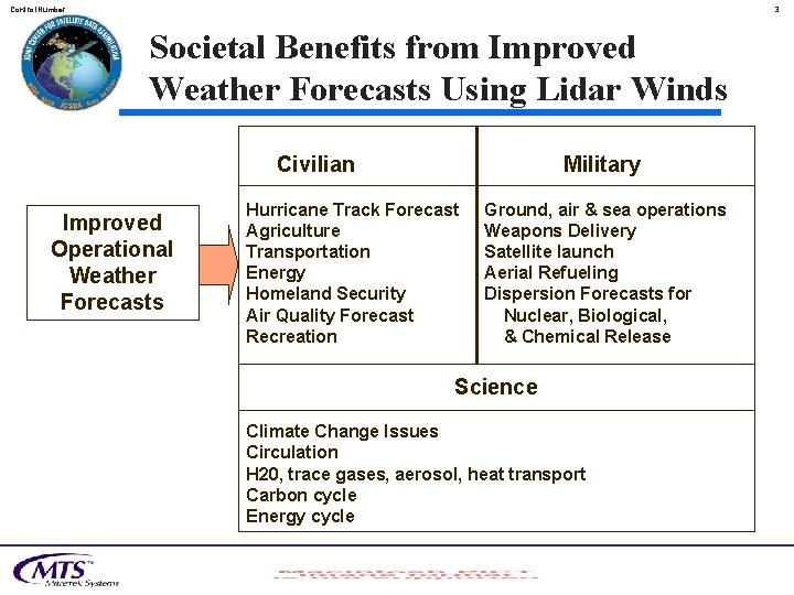 Control. Number 3 Societal Benefits from Improved Weather Forecasts Using Lidar Winds Civilian Improved