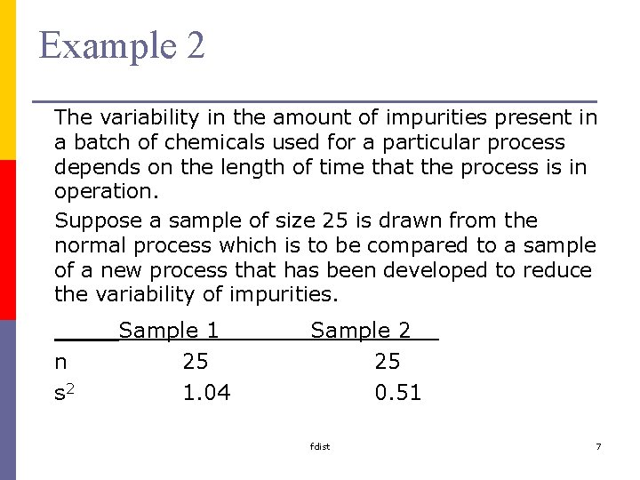 Example 2 The variability in the amount of impurities present in a batch of