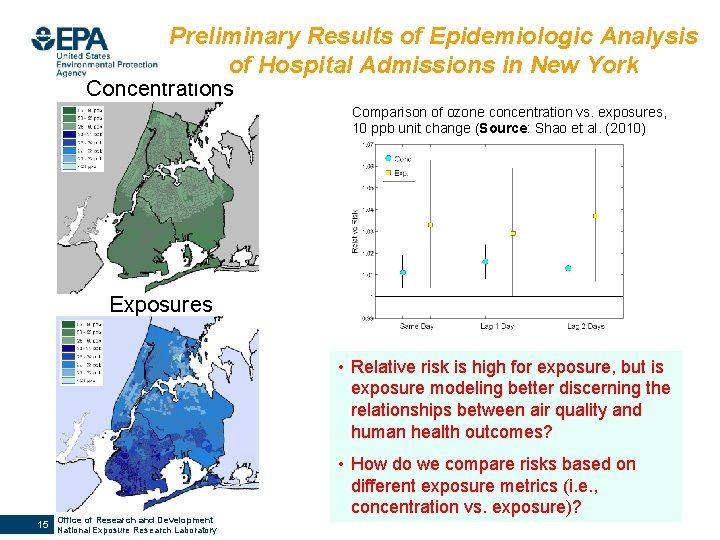 Preliminary Results of Epidemiologic Analysis of Hospital Admissions in New York Concentrations Comparison of