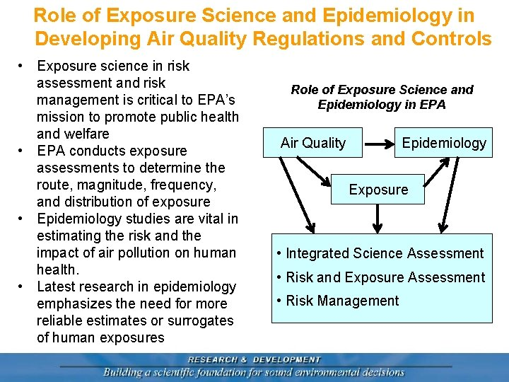 Role of Exposure Science and Epidemiology in Developing Air Quality Regulations and Controls •