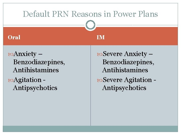 Default PRN Reasons in Power Plans Oral IM Anxiety – Severe Anxiety – Benzodiazepines,