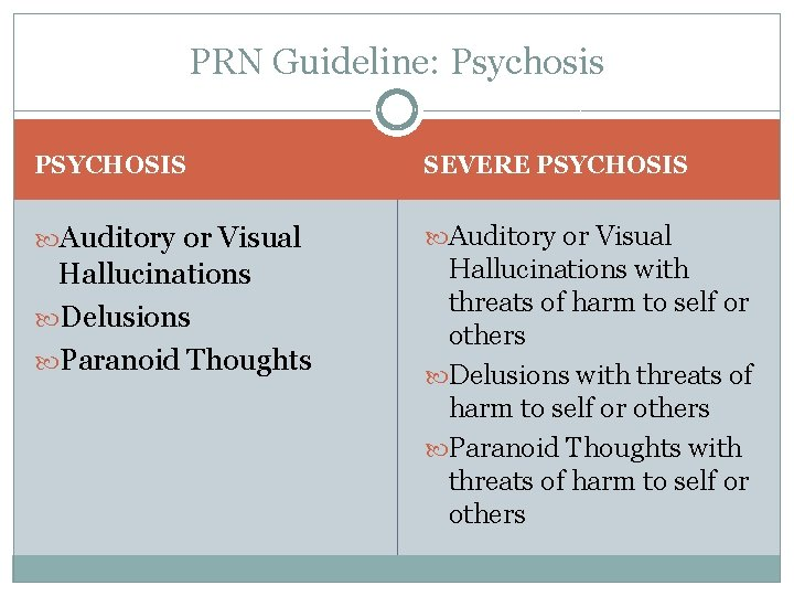 PRN Guideline: Psychosis PSYCHOSIS SEVERE PSYCHOSIS Auditory or Visual Hallucinations Delusions Paranoid Thoughts Hallucinations