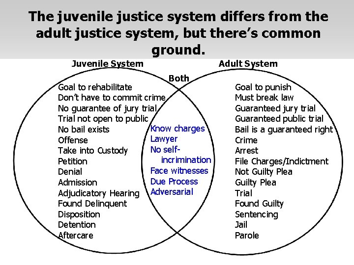 The juvenile justice system differs from the adult justice system, but there's common ground.