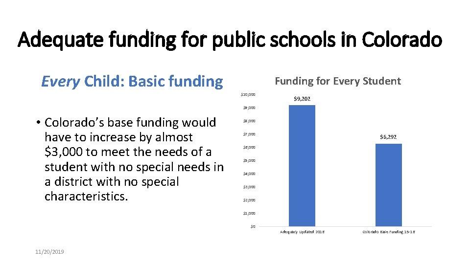 Adequate funding for public schools in Colorado Every Child: Basic funding Funding for Every
