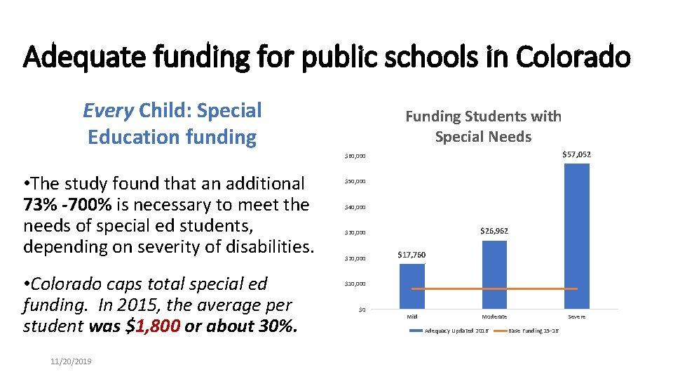 Adequate funding for public schools in Colorado Every Child: Special Education funding Funding Students