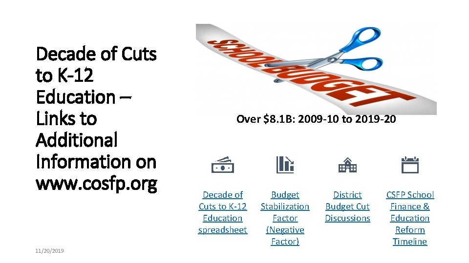 Decade of Cuts to K-12 Education – Links to Additional Information on www. cosfp.