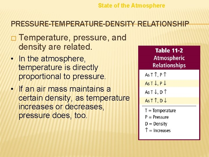 State of the Atmosphere PRESSURE-TEMPERATURE-DENSITY RELATIONSHIP � Temperature, pressure, and density are related. •