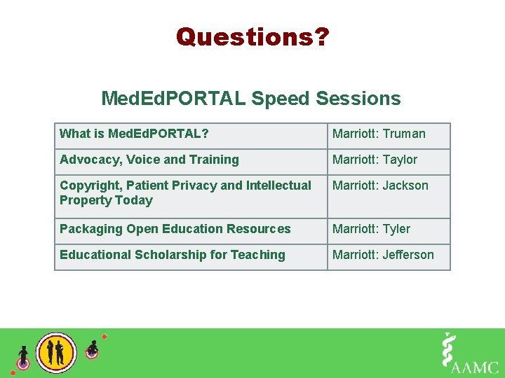 Questions? Med. Ed. PORTAL Speed Sessions What is Med. Ed. PORTAL? Marriott: Truman Advocacy,